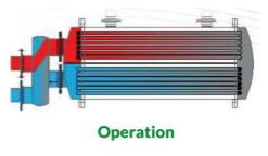 eqobrush operation