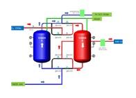 hana plant h2 gas dehydrator