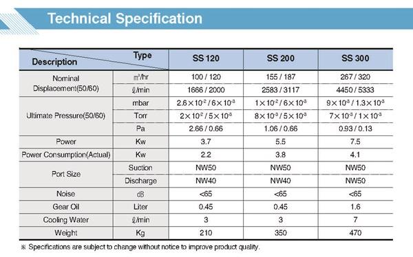 kowel dry vacuum pump neovac s series